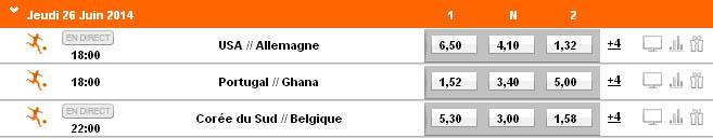 Les cotes du PMU sur la rencontre Corée du Sud - Belgique pour la Coupe du Monde 2014
